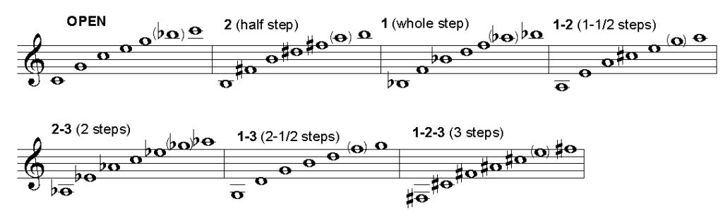 Akkorder til trompet